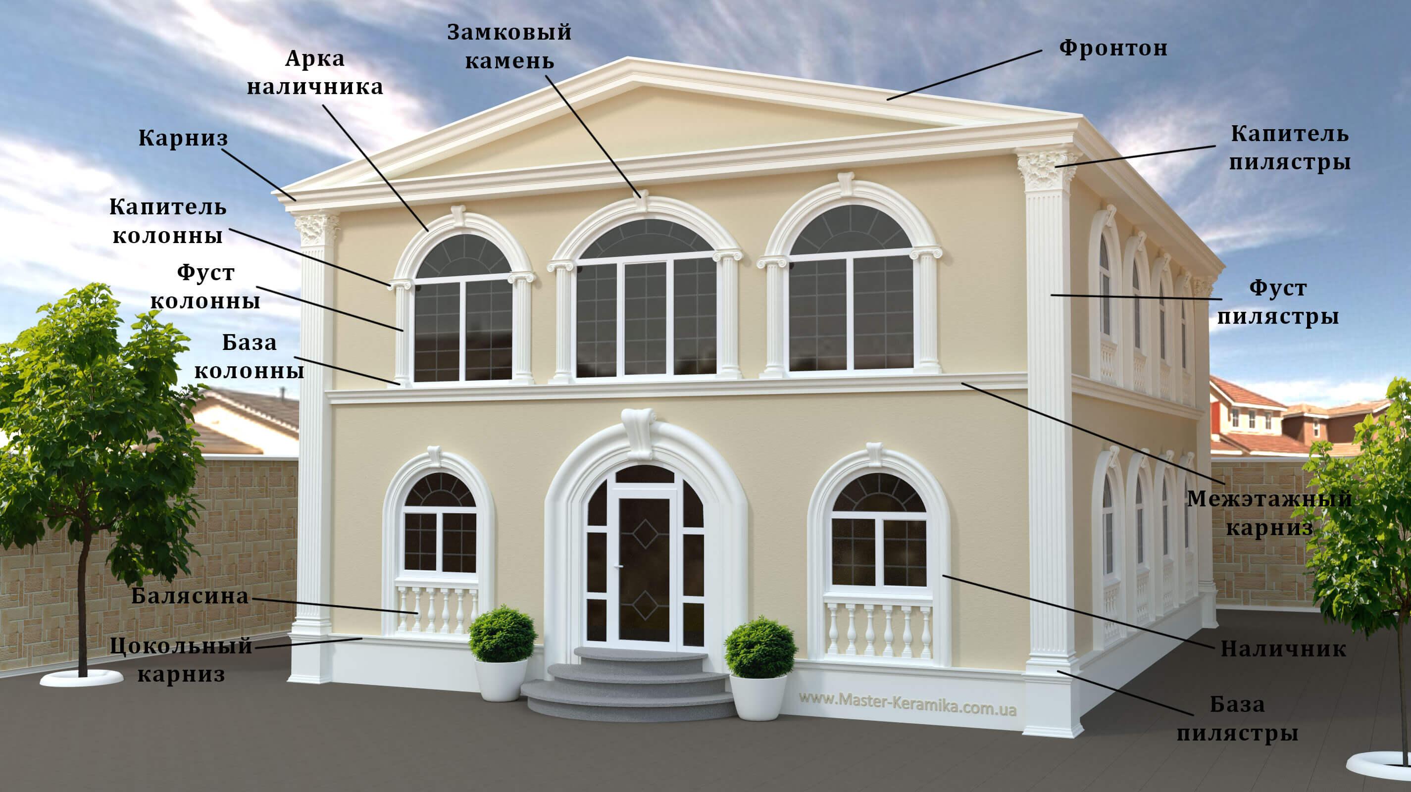 Фасад дома (отделка стен шамотом)